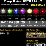 ASTRO or ASTRALS Drop Rates v2