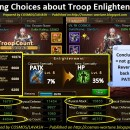 Making Choices about Troop Enlightenment