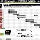COSMOS's Illustration of Wartune August 2013 Events