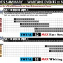 COSMOS's Illustration of Wartune September 2013 Events