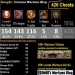 2652 Chests – Tower of Kings – Drop Rates – Version 2