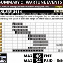 COSMOS's Illustration of Wartune January 2014 Events