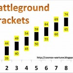 Battleground Brackets