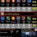 Broken Box & Lost Gift Drop Rates