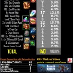 Magic Pot Drop Rates v1
