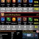 Broken Box & Lost Gift Drop Rates – Version 2