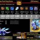 Sunshine Pack Drop Rates v1 – 1125 Boxes