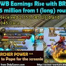2.35 Million Gold and Daru WB 1 Round
