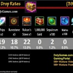 Holy Forge Chest Drop Rates v2