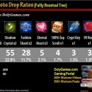 Marriage Chests Drop Rates v2