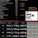1-3 Gem Pack Drop Rates and Gem Types v3 – 50,000 boxes