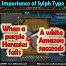 Importance of Sylph Type (Guide)