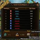 Tied Tank Scores!