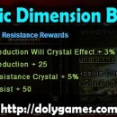 Dimensions Strategy and 15 Video Series on Dimensions