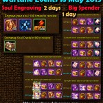 Wartune Events 18 May 2015