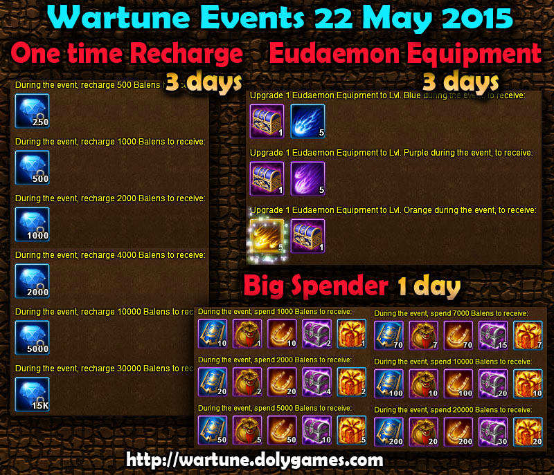 Wartune Events 22 May 2015