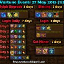 Wartune Events 27 May 2015