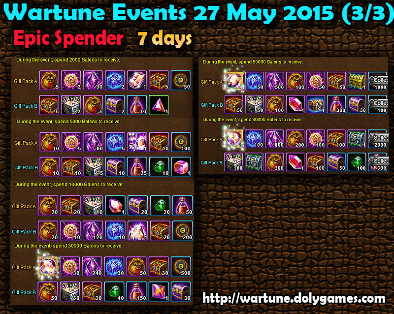 Wartune Events 27 May 2015 - 3