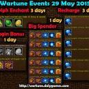 Wartune Events 29 May 2015