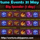 Wartune Events 31 May 2015