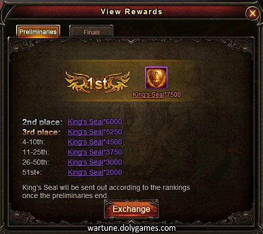 Cross Server Guild Battle 3 rewards 1