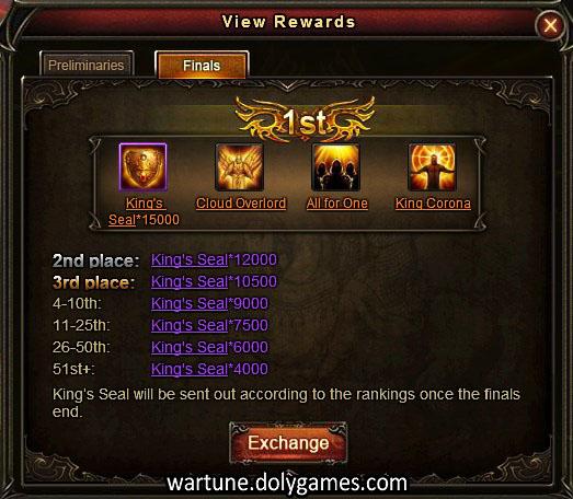 Cross Server Guild Battle 3 rewards 2