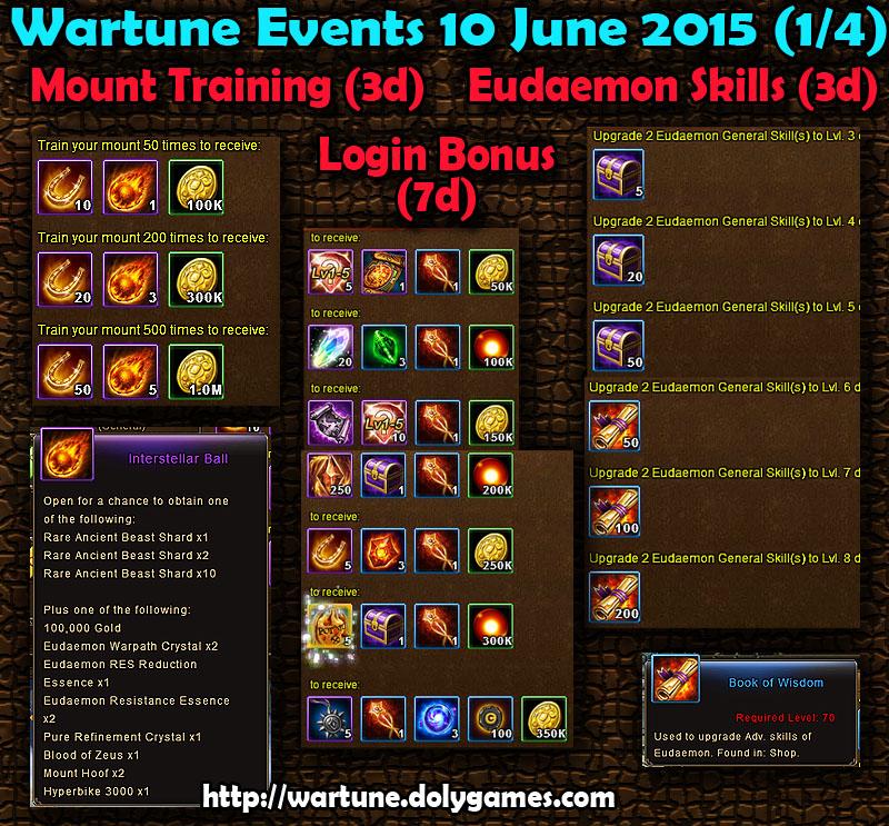 Wartune Events 10 June 2015 - Part 1