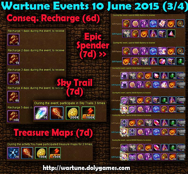 Wartune Events 10 June 2015 - Part 3