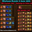 Wartune Events 11 June 2015