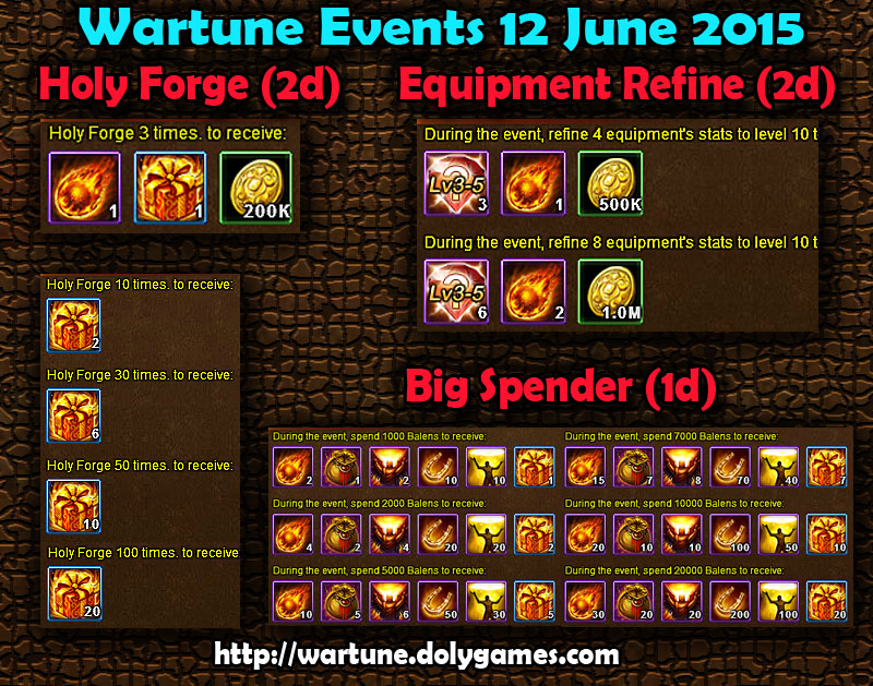 Wartune Events 12 June 2015
