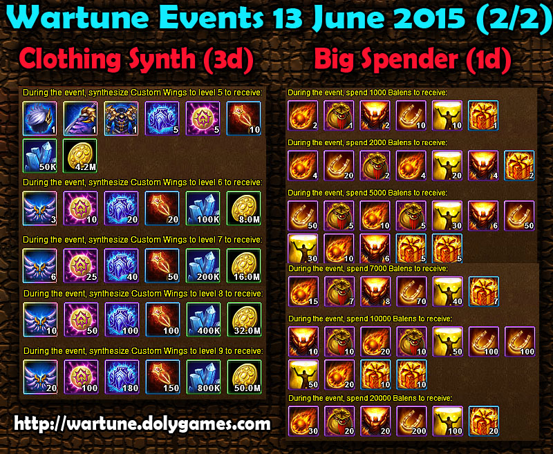 Wartune Events 13 June 2015 - Part 2
