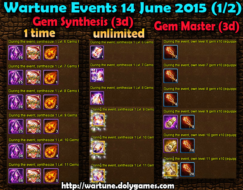 Wartune Events 14 June 2015 - Part 1