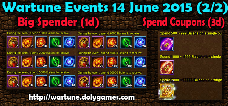 Wartune Events 14 June 2015 - Part 2