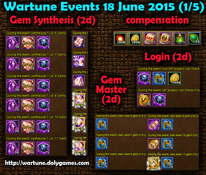 Wartune Events 18 June 2015 - Part 1