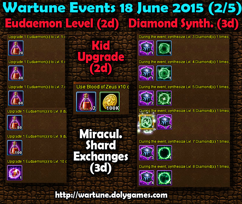 Wartune Events 18 June 2015 - Part 2