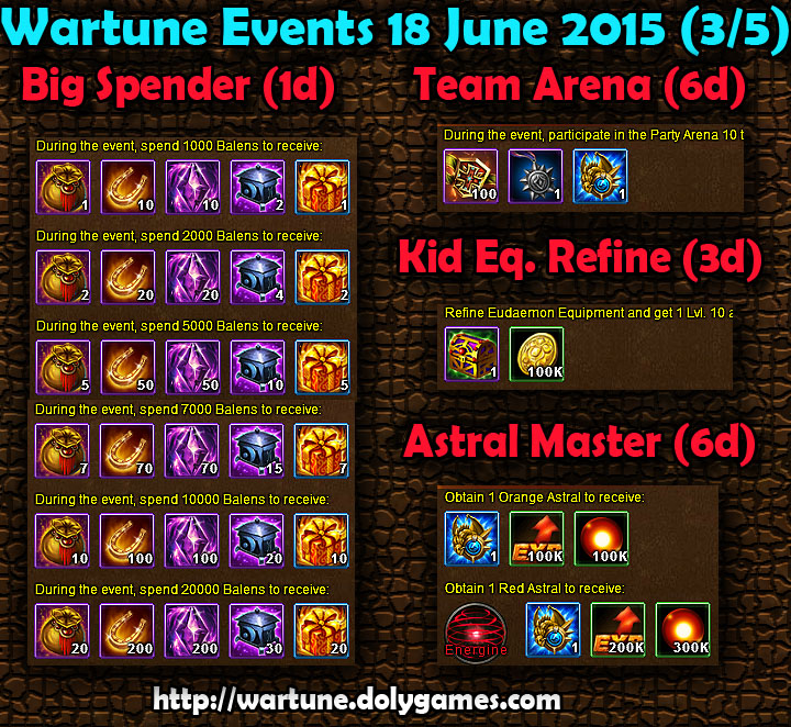 Wartune Events 18 June 2015 - Part 3
