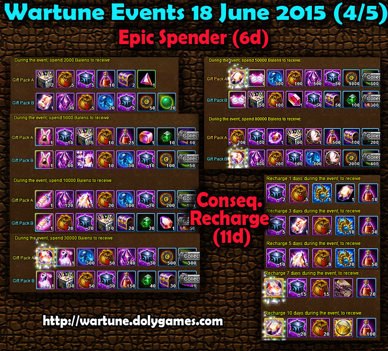 Wartune Events 18 June 2015 - Part 4