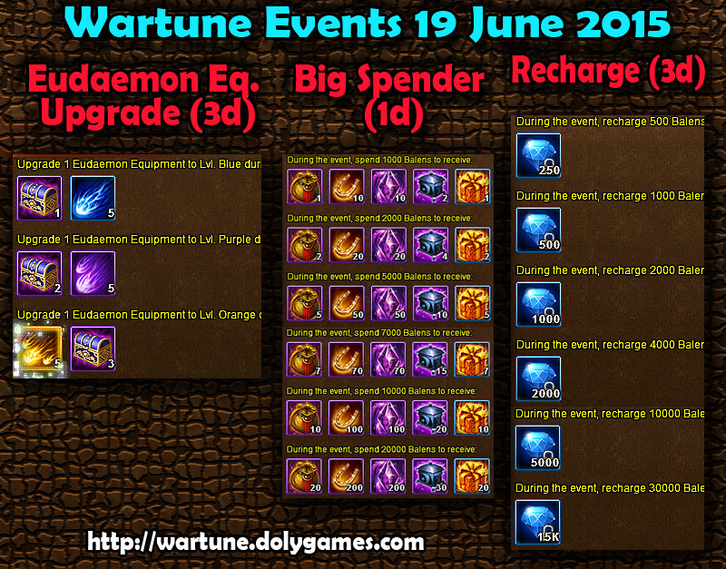 Wartune Events 19 June 2015