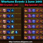 Wartune Events 2 June 2015