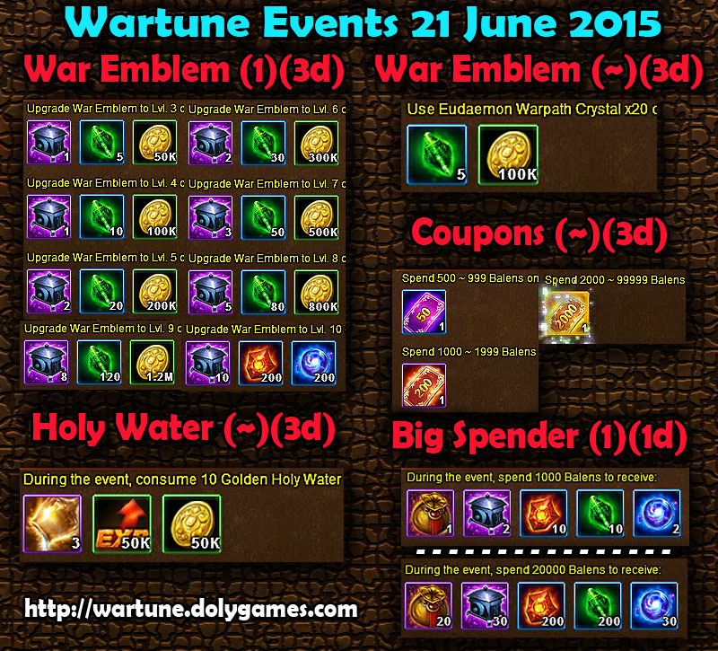 Wartune Events 21 June 2015
