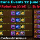 Wartune Events 22 June 2015
