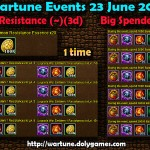 Wartune Events 23 June 2015