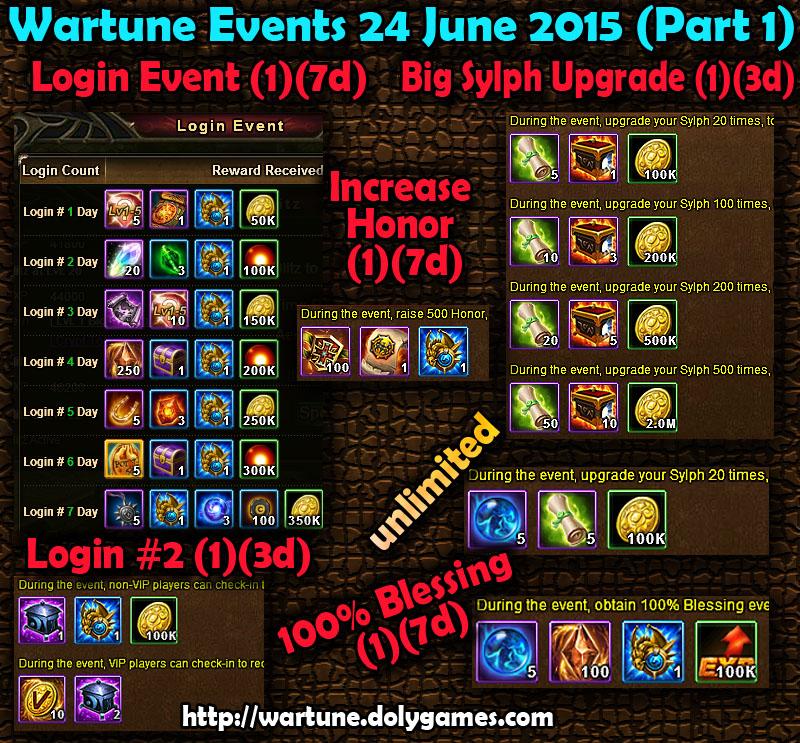 Wartune Events 24 June 2015 - Part 1