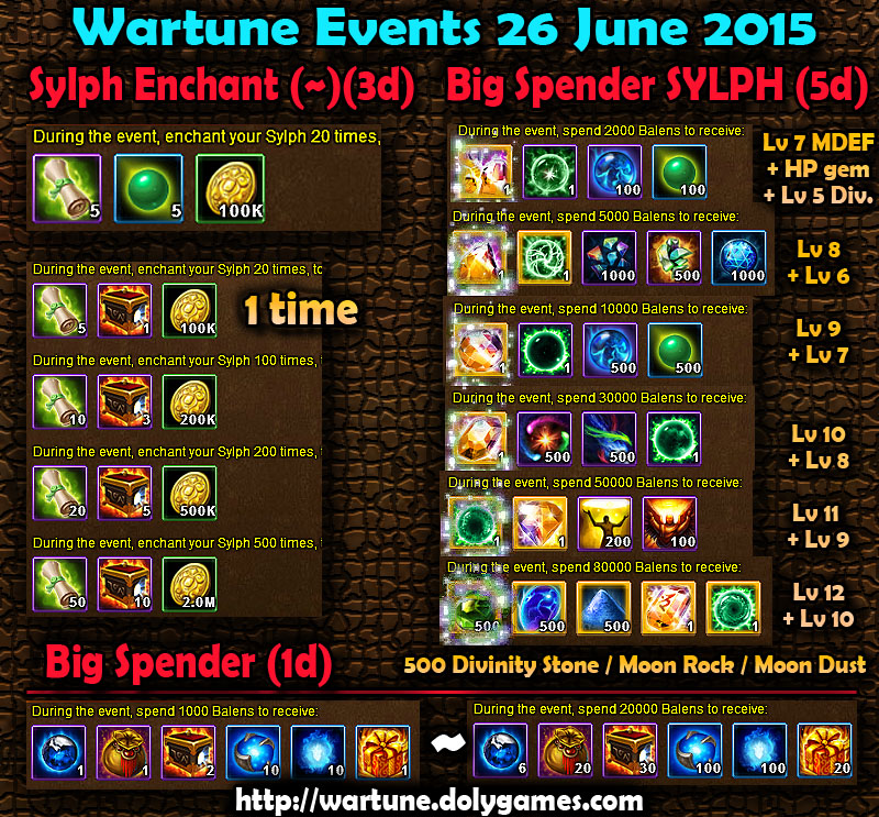 Wartune Events 26 June 2015