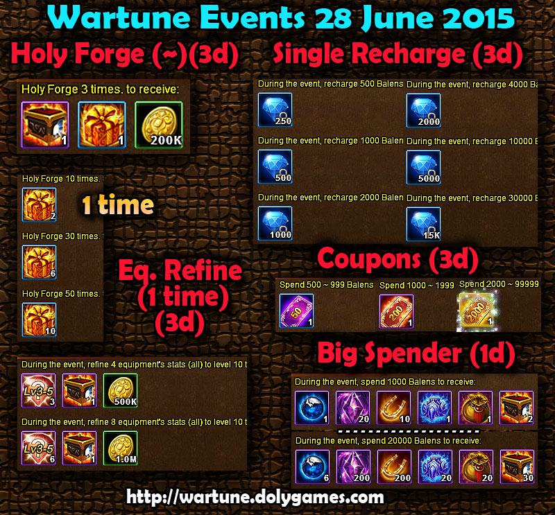Wartune Events 28 June 2015