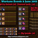 Wartune Events 8 June 2015