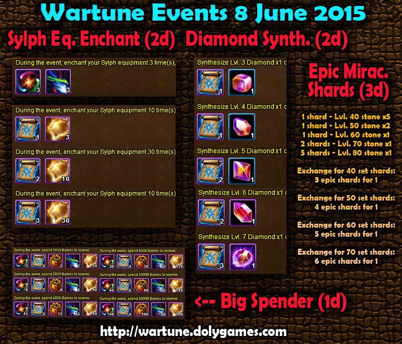 Wartune Events 8 June 2015
