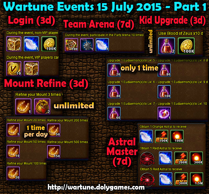 Wartune Events 15 July 2015 - Part 1
