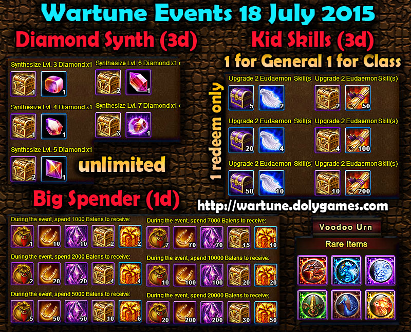 Wartune Events 18 July 2015
