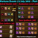 Wartune Events 1-2 July 2015